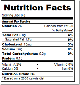Whipped Cream Nutritional Information