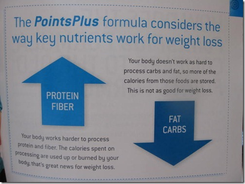 The PointsPlus Formula