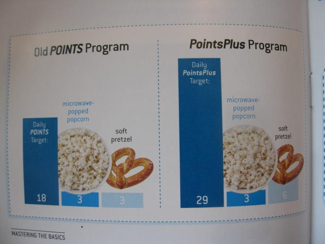 Weight watchers points plus 2012 pocket guide pdf