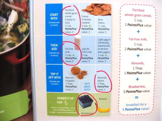 weight watchers points food guide book