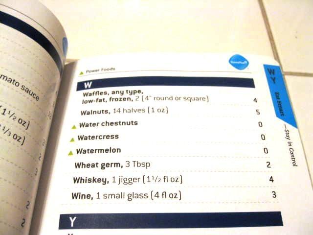 Weight Watchers Points List 2020 Pdf.Weight Watchers 2012 Updated Pointsplus Values