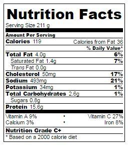 slow-cooker-pepperoncini-pulled-pork-nutritional-information